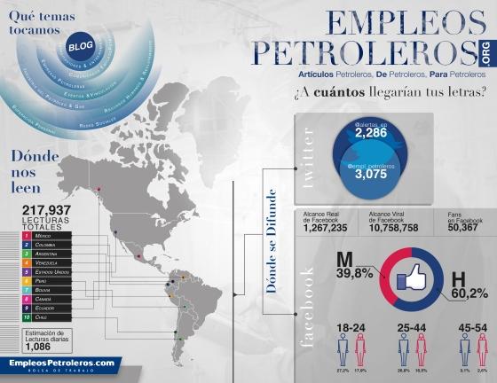 Infografías01