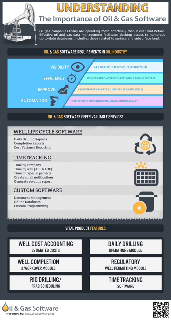 understanding-the-importance-of-oil--gas-software